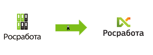 Росработа: морфинг папок в график